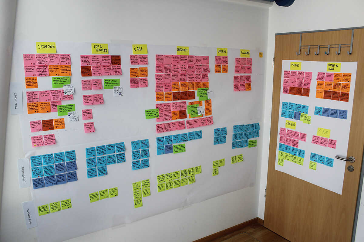 A wall full of posts its with insights from the users.